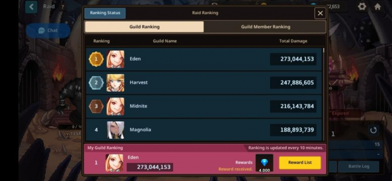 Eden, Rank 1 Guardian Tales (Soft Launch server) - Won 6 seasons in a row